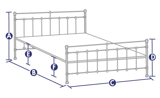 Edwardian Metal Bed Frame Dreams